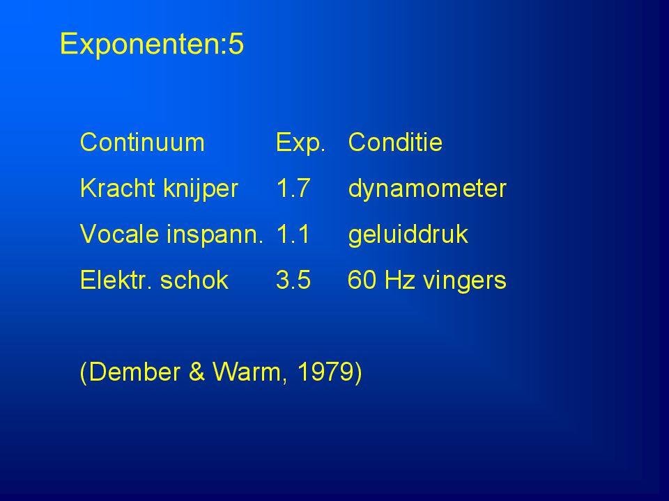 Exponenten:5