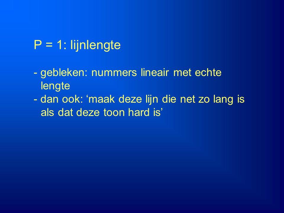 P = 1: lijnlengte - gebleken: nummers lineair met echte lengte - dan ook: 'maak deze lijn die net zo lang is als dat deze toon hard is'