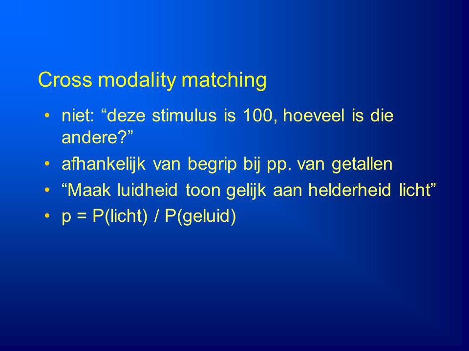 """Cross modality matching niet: """"deze stimulus is 100, hoeveel is die andere?"""" afhankelijk van begrip bij pp. van getallen """"Maak luidheid toon gelijk aa"""