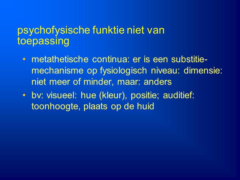 psychofysische funktie niet van toepassing metathetische continua: er is een substitie- mechanisme op fysiologisch niveau: dimensie: niet meer of mind