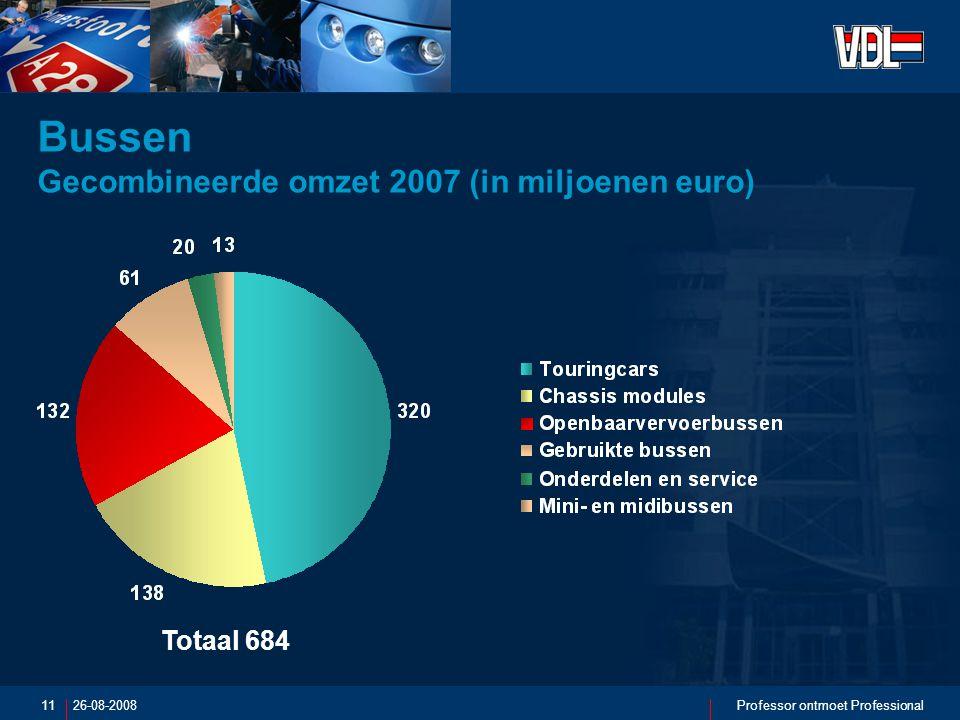 26-08-2008Professor ontmoet Professional11 Bussen Gecombineerde omzet 2007 (in miljoenen euro) Totaal 684