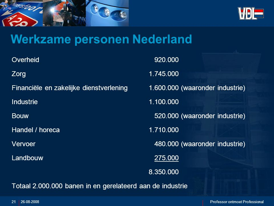26-08-2008Professor ontmoet Professional21 Werkzame personen Nederland Overheid 920.000 Zorg1.745.000 Financiële en zakelijke dienstverlening1.600.000 (waaronder industrie) Industrie1.100.000 Bouw 520.000 (waaronder industrie) Handel / horeca1.710.000 Vervoer 480.000 (waaronder industrie) Landbouw 275.000 8.350.000 Totaal 2.000.000 banen in en gerelateerd aan de industrie