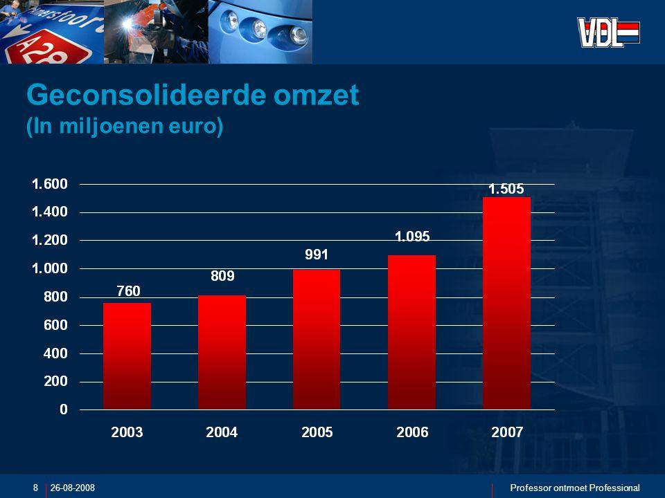 26-08-2008Professor ontmoet Professional8 Geconsolideerde omzet (In miljoenen euro)