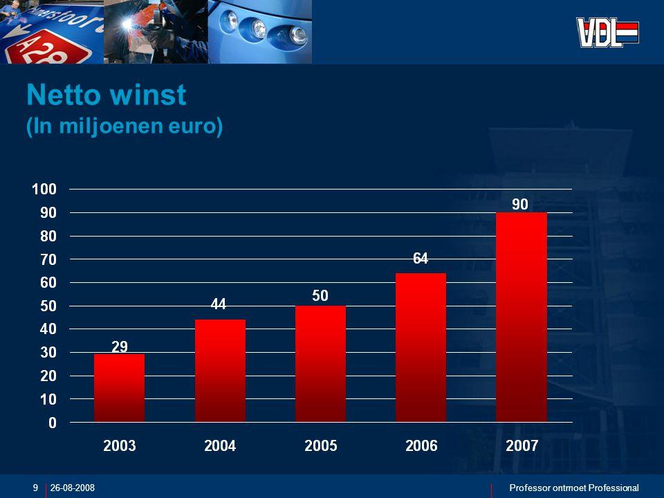 26-08-2008Professor ontmoet Professional10 Gecombineerde omzet 2007 Gesplitst in sectoren (in miljoenen euro) Totaal 1.774