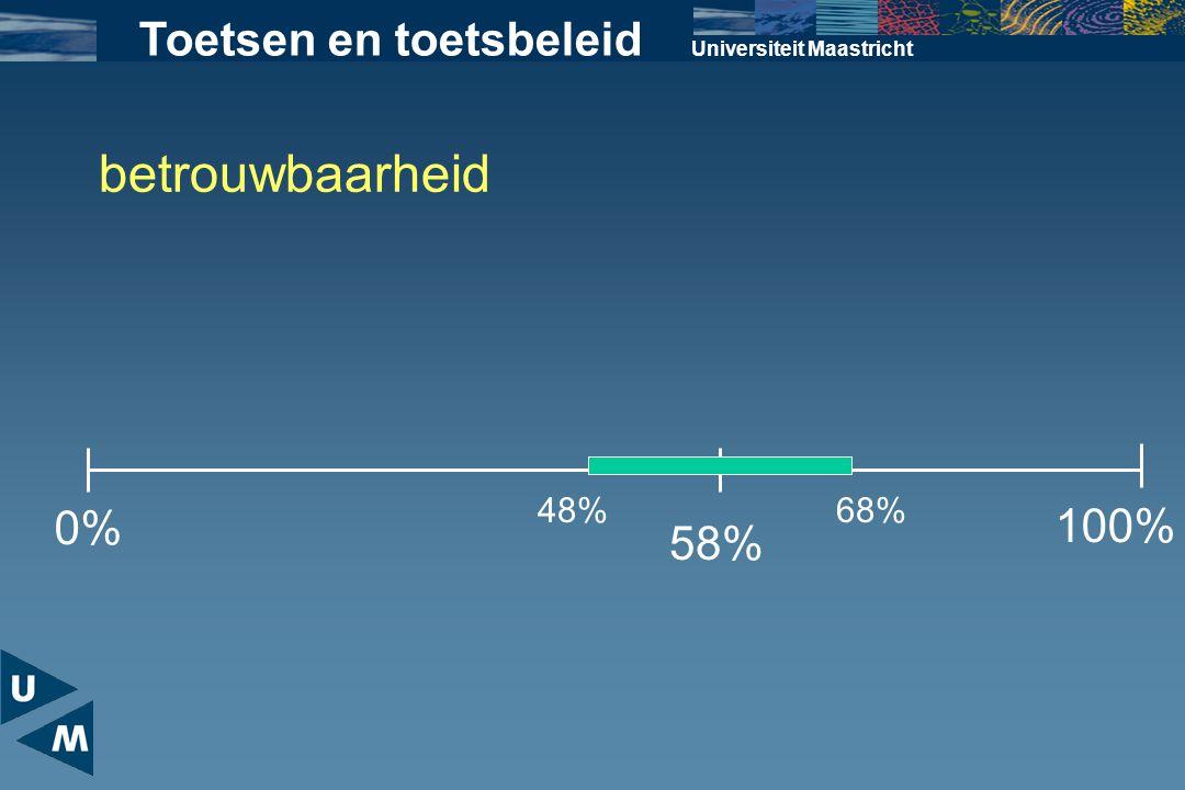 Universiteit Maastricht Toetsen en toetsbeleid betrouwbaarheid 0% 100% 58% 48%68%