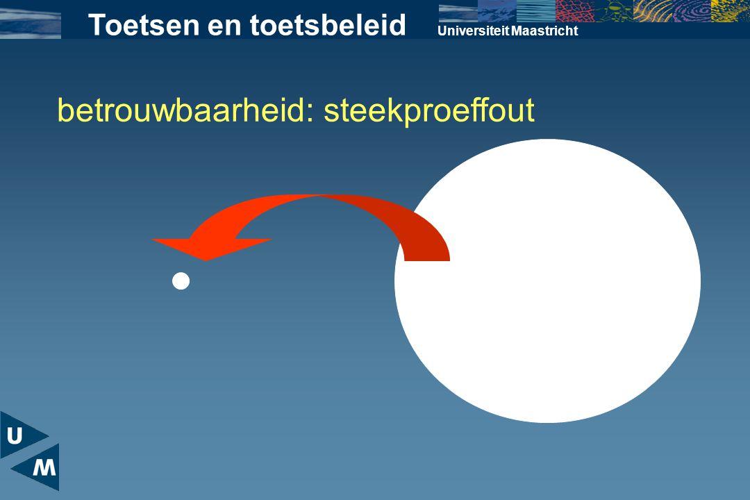 Universiteit Maastricht Toetsen en toetsbeleid betrouwbaarheid: steekproeffout