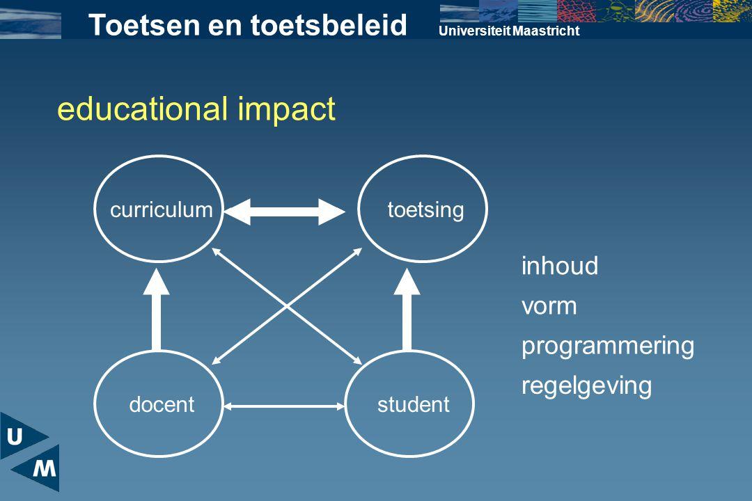 Universiteit Maastricht Toetsen en toetsbeleid educational impact curriculum toetsingdocentstudent inhoud vorm programmering regelgeving