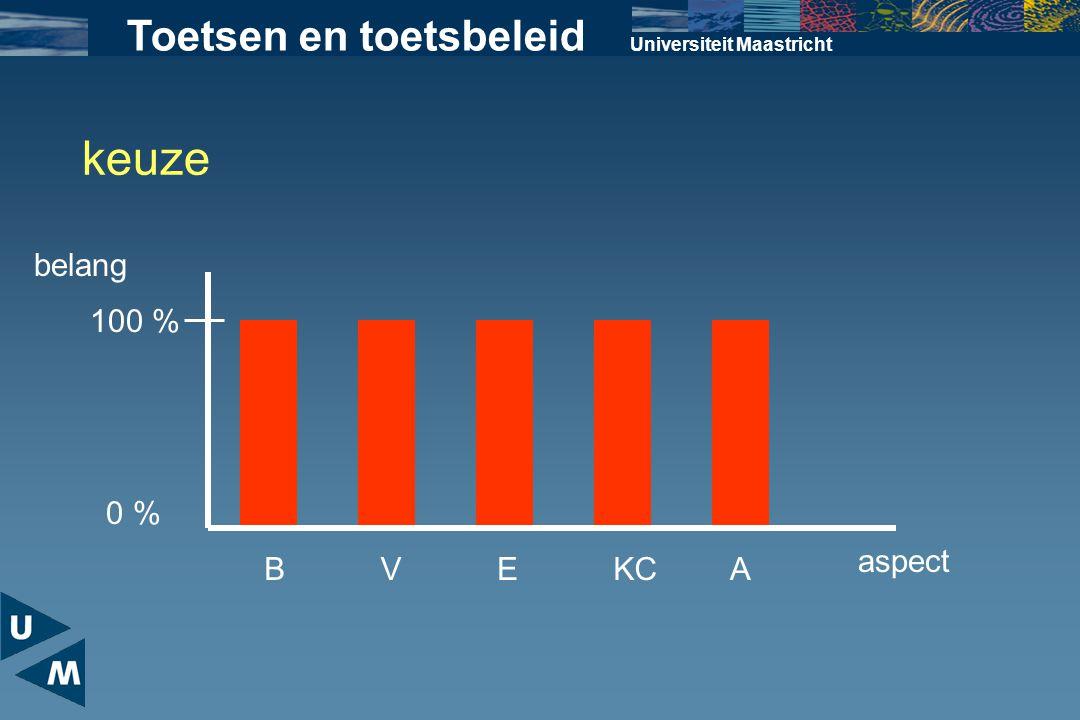 Universiteit Maastricht Toetsen en toetsbeleid BVEKCA belang keuze 100 % 0 % aspect