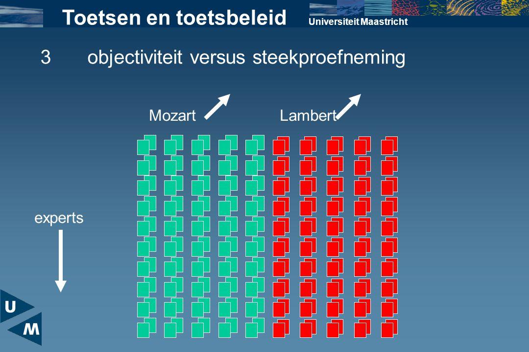 Universiteit Maastricht Toetsen en toetsbeleid experts LambertMozart 3objectiviteit versus steekproefneming
