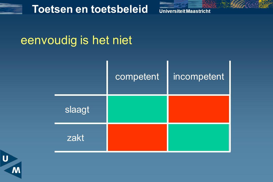 Universiteit Maastricht eenvoudig is het niet Toetsen en toetsbeleid competent incompetent slaagt zakt