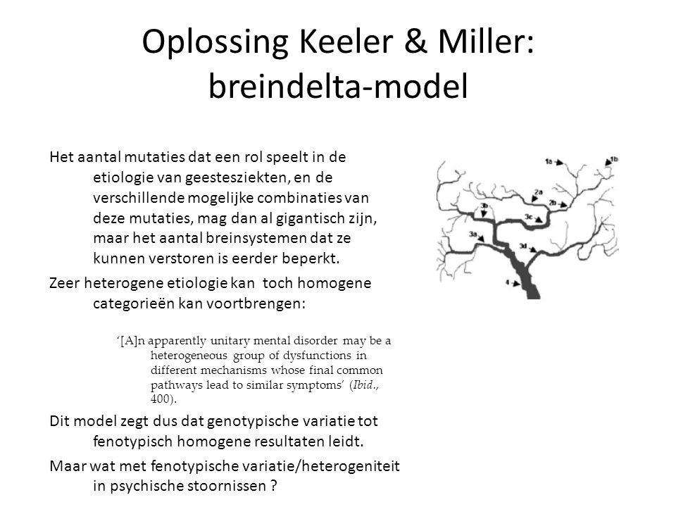 Oplossing Keeler & Miller: breindelta-model Het aantal mutaties dat een rol speelt in de etiologie van geestesziekten, en de verschillende mogelijke c
