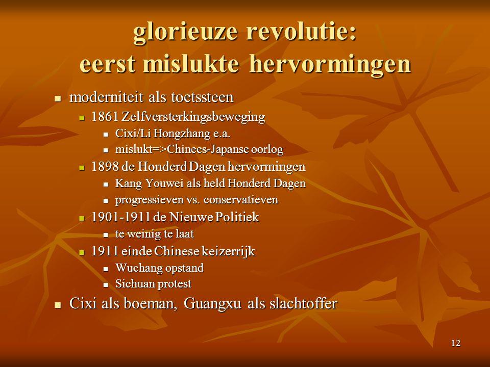 12 glorieuze revolutie: eerst mislukte hervormingen moderniteit als toetssteen moderniteit als toetssteen 1861 Zelfversterkingsbeweging 1861 Zelfverst
