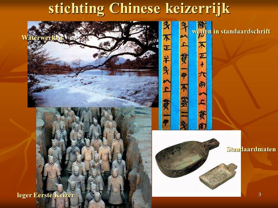 3 stichting Chinese keizerrijk Waterwerken wetten in standaardschrift Standaardmaten leger Eerste Keizer