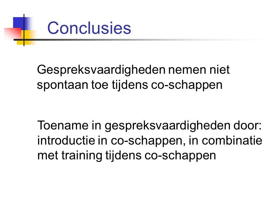 Conclusies Gespreksvaardigheden nemen niet spontaan toe tijdens co-schappen Toename in gespreksvaardigheden door: introductie in co-schappen, in combi