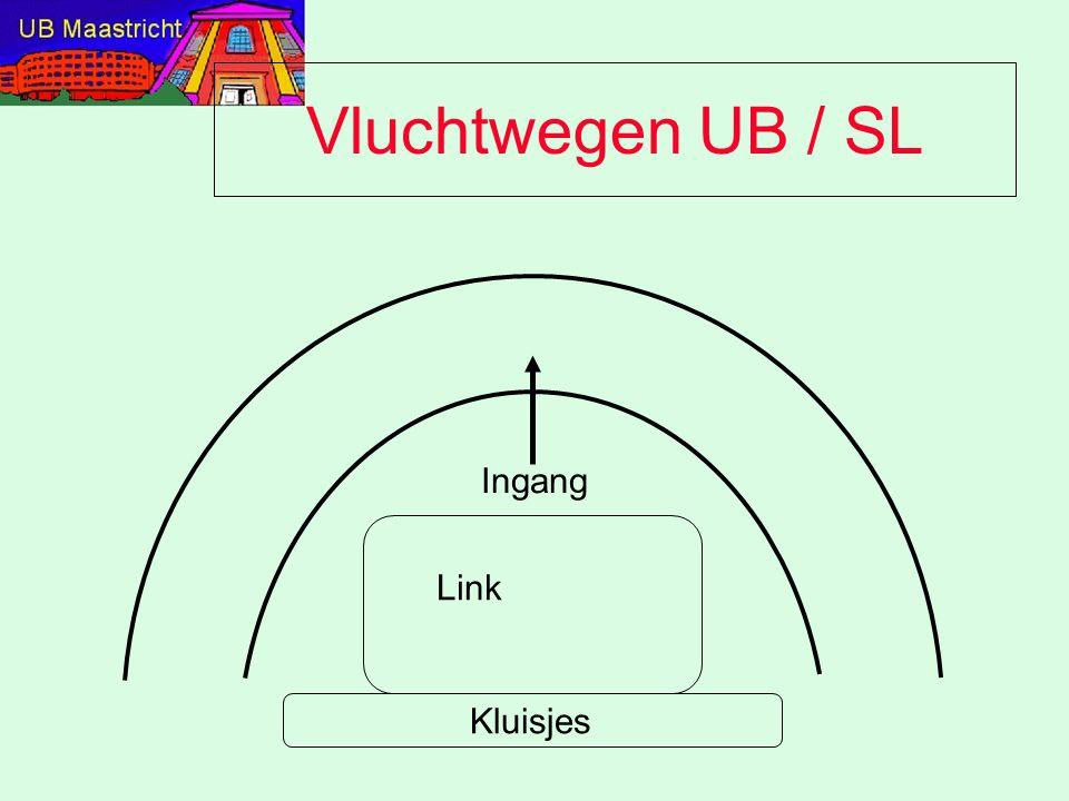 Vluchtwegen UB / SL Ingang Kluisjes Link