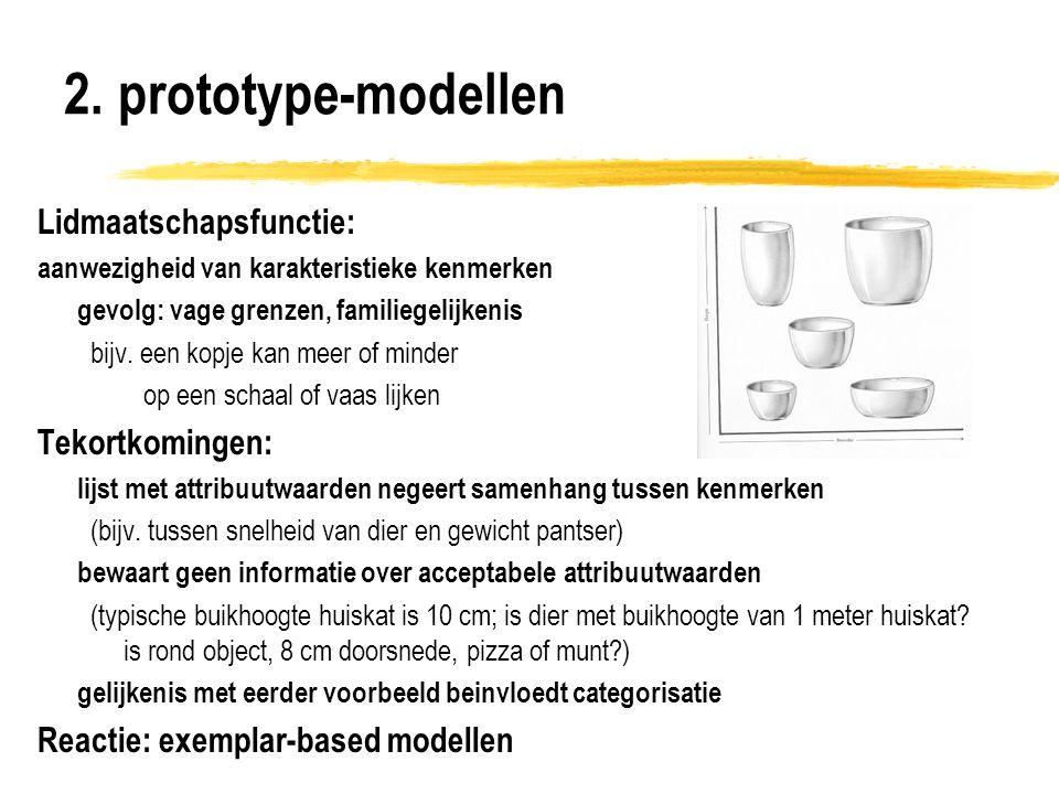 2. prototype-modellen Lidmaatschapsfunctie: aanwezigheid van karakteristieke kenmerken gevolg: vage grenzen, familiegelijkenis bijv. een kopje kan mee