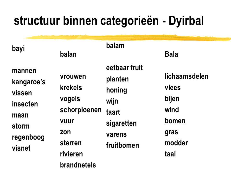 structuur binnen categorieën - Dyirbal Centrale kern man vrouw voedsel overig Associaties (vuur->sterren) Cultuur/Ervaring visnet Idealen/mythen maan vogels Specifieke kennis (mythologie) gaat voor algemene kennis