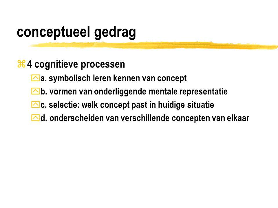 conceptueel gedrag z 4 cognitieve processen y a. symbolisch leren kennen van concept y b. vormen van onderliggende mentale representatie y c. selectie