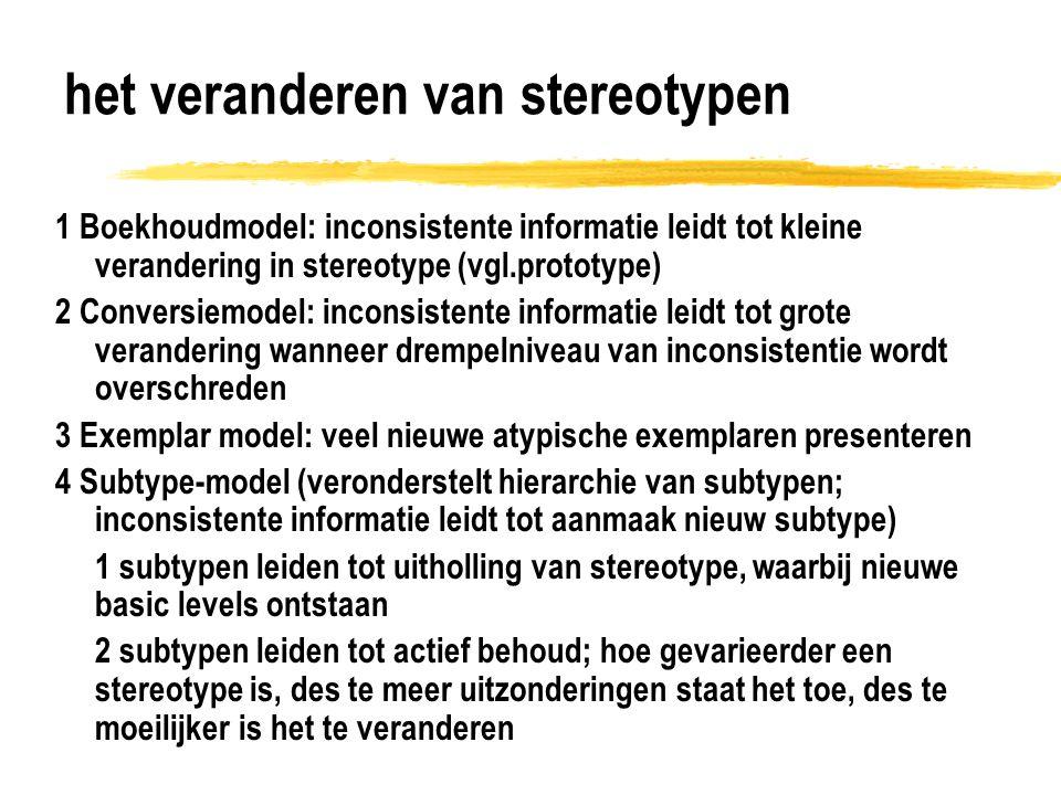 het veranderen van stereotypen 1 Boekhoudmodel: inconsistente informatie leidt tot kleine verandering in stereotype (vgl.prototype) 2 Conversiemodel: