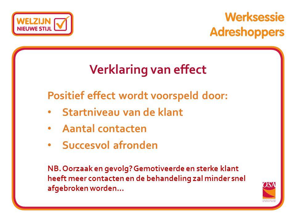Verklaring van effect Positief effect wordt voorspeld door: Startniveau van de klant Aantal contacten Succesvol afronden NB. Oorzaak en gevolg? Gemoti