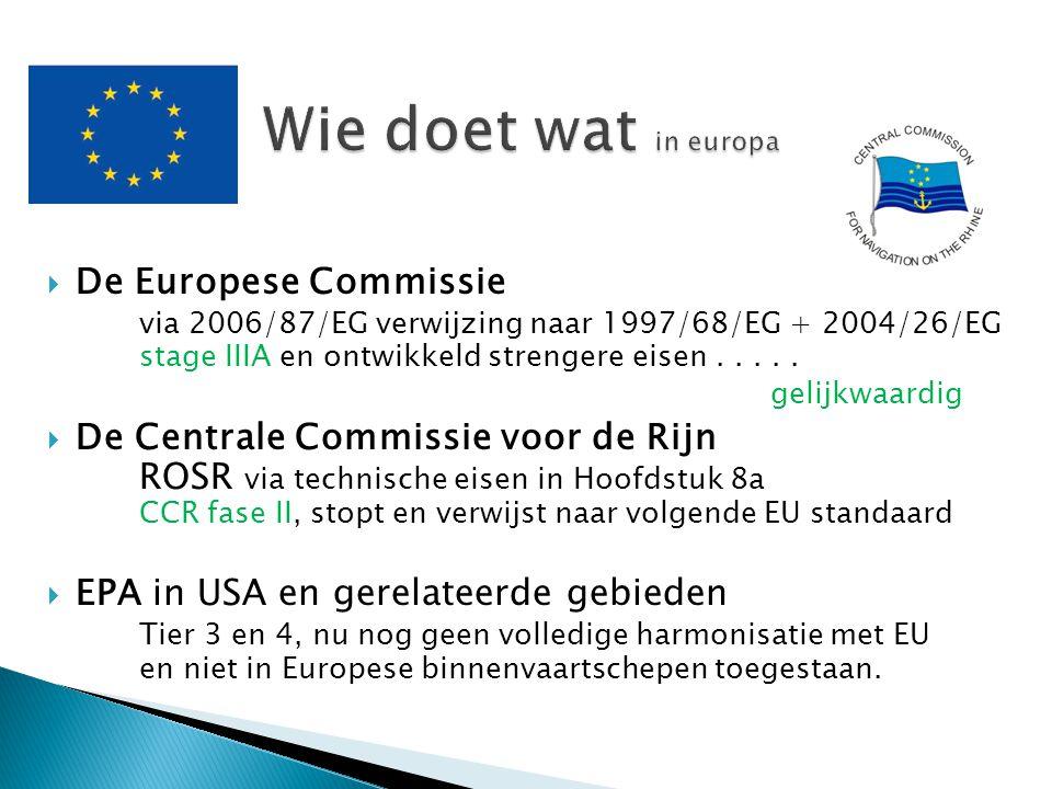  De Europese Commissie via 2006/87/EG verwijzing naar 1997/68/EG + 2004/26/EG stage IIIA en ontwikkeld strengere eisen..... gelijkwaardig  De Centra