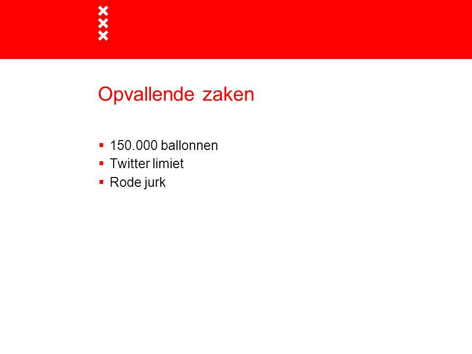 Opvallende zaken  150.000 ballonnen  Twitter limiet  Rode jurk