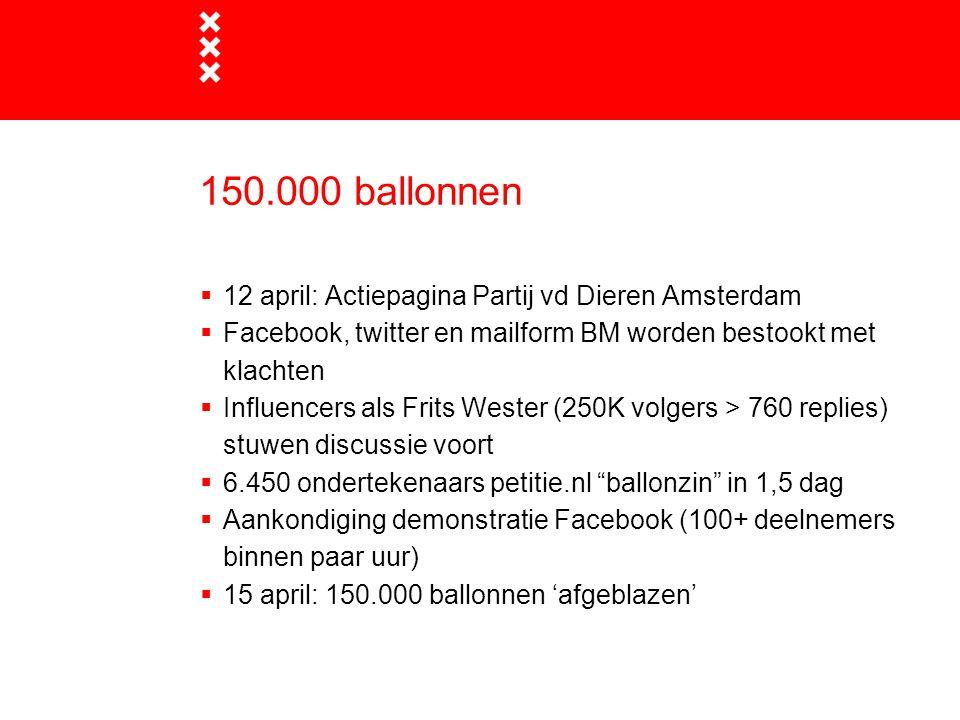150.000 ballonnen  12 april: Actiepagina Partij vd Dieren Amsterdam  Facebook, twitter en mailform BM worden bestookt met klachten  Influencers als