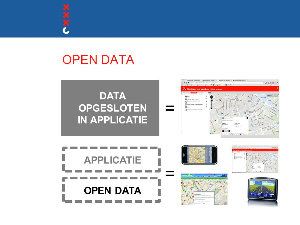 OPEN DATA DATA OPGESLOTEN IN APPLICATIE OPEN DATA = = APPLICATIE