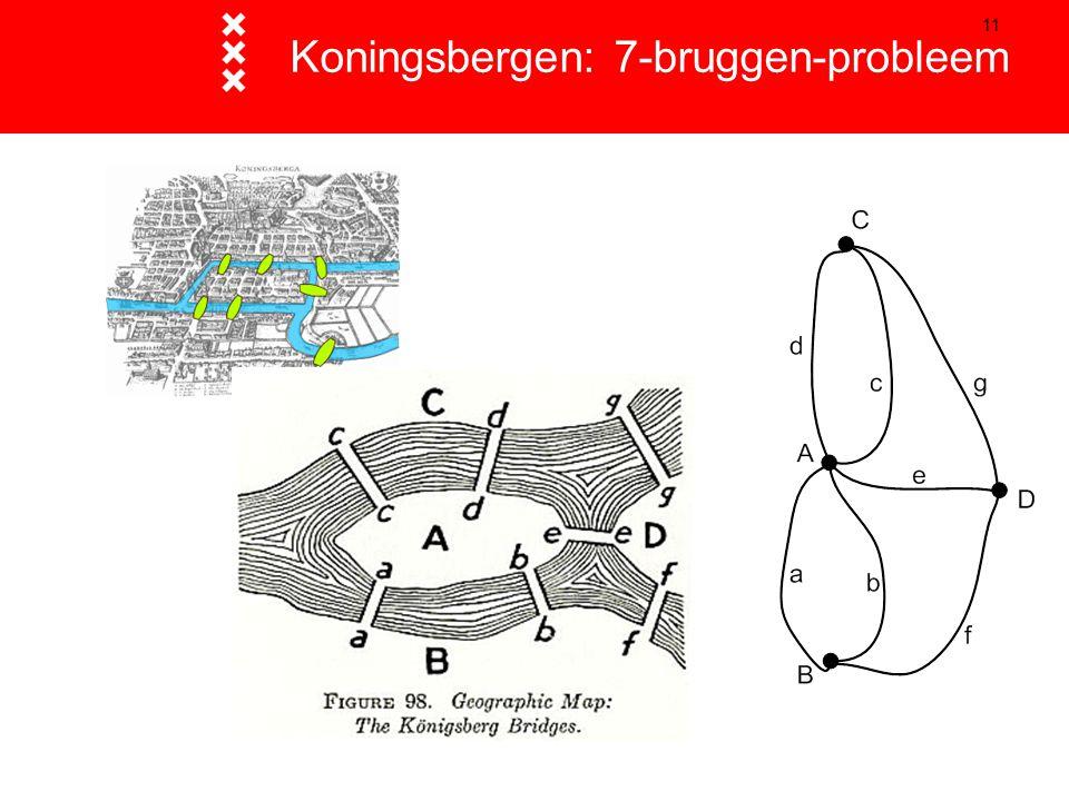 11 Koningsbergen: 7-bruggen-probleem