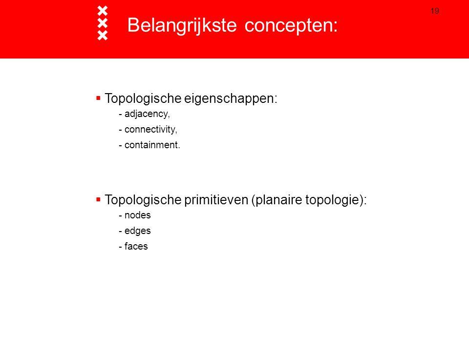19 Belangrijkste concepten:  Topologische eigenschappen: - adjacency, - connectivity, - containment.  Topologische primitieven (planaire topologie):