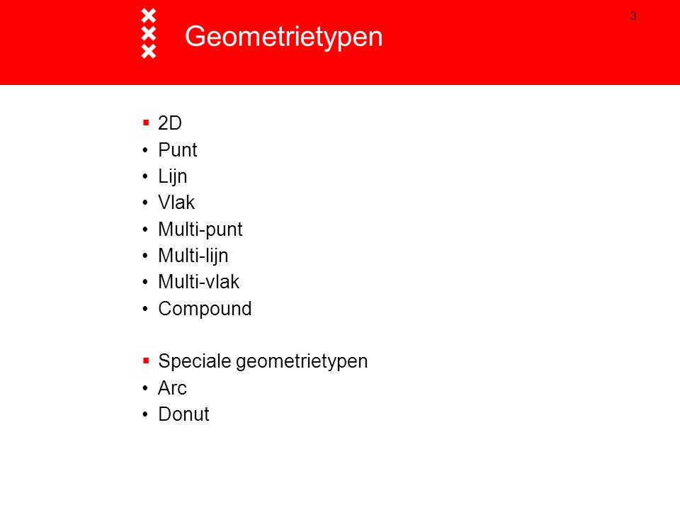 24 Topologische structuur vlg. Radius