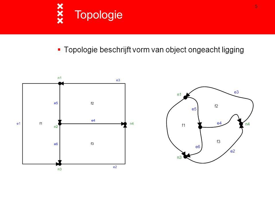5  Topologie beschrijft vorm van object ongeacht ligging Topologie