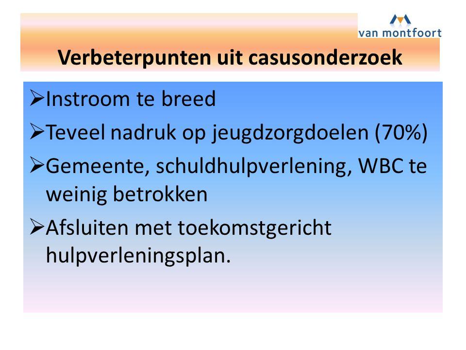 Verbeterpunten uit casusonderzoek  Instroom te breed  Teveel nadruk op jeugdzorgdoelen (70%)  Gemeente, schuldhulpverlening, WBC te weinig betrokken  Afsluiten met toekomstgericht hulpverleningsplan.