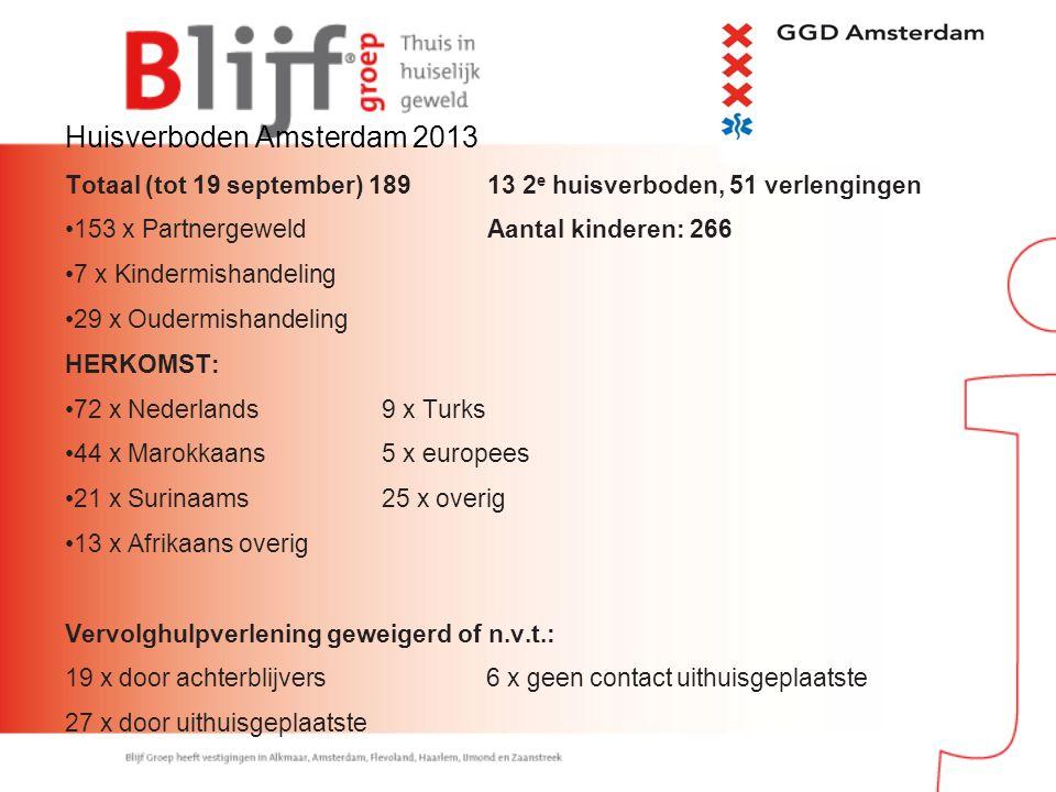 Huisverboden Amsterdam 2013 Totaal (tot 19 september) 189 13 2 e huisverboden, 51 verlengingen 153 x PartnergeweldAantal kinderen: 266 7 x Kindermisha