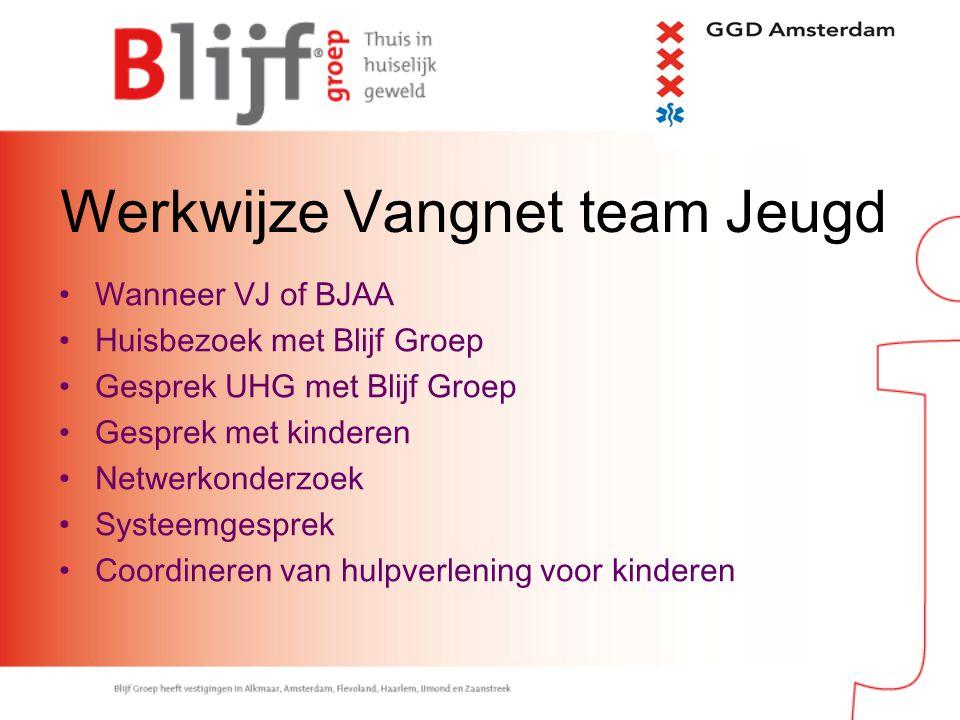 Werkwijze Vangnet team Jeugd Wanneer VJ of BJAA Huisbezoek met Blijf Groep Gesprek UHG met Blijf Groep Gesprek met kinderen Netwerkonderzoek Systeemge
