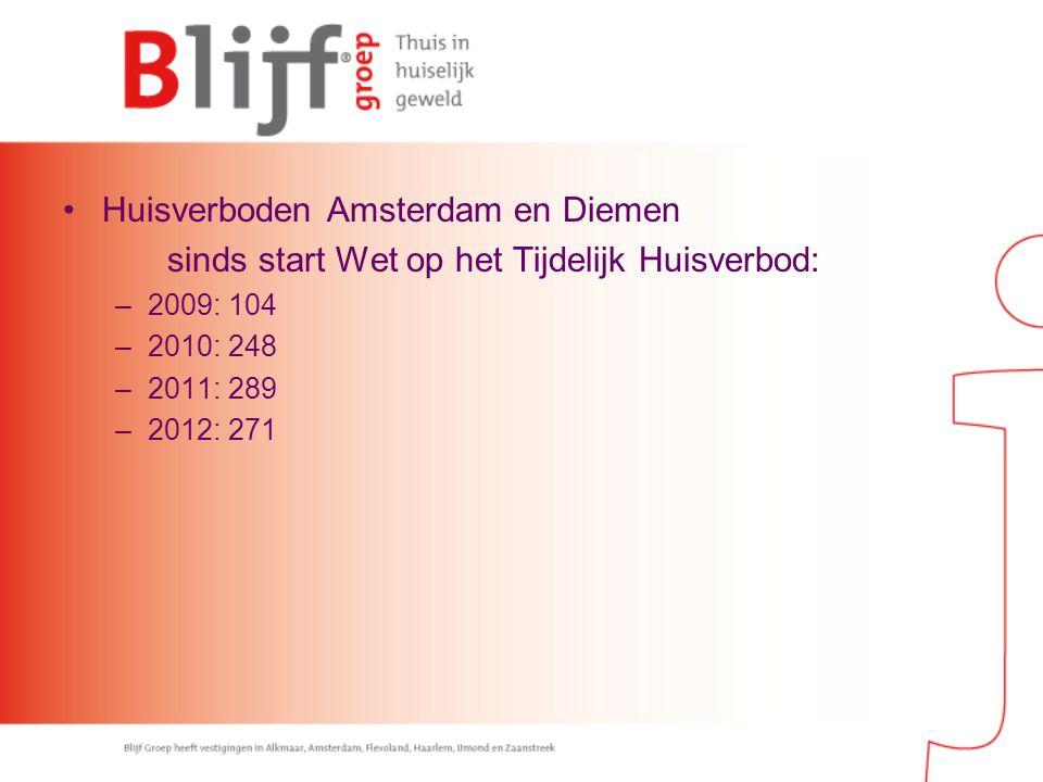 Huisverboden Amsterdam en Diemen sinds start Wet op het Tijdelijk Huisverbod: –2009: 104 –2010: 248 –2011: 289 –2012: 271