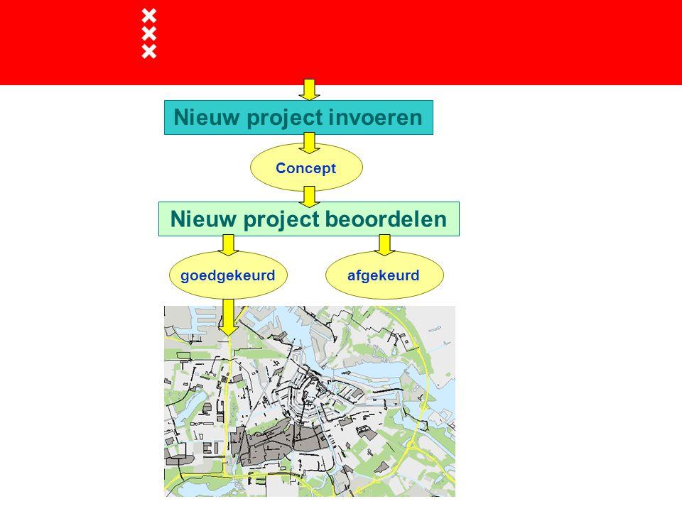 Nieuw project invoeren Nieuw project beoordelen Conceptgoedgekeurdafgekeurd