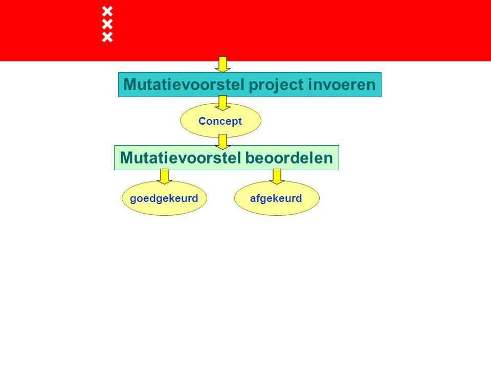 Mutatievoorstel project invoeren Mutatievoorstel beoordelen Conceptgoedgekeurdafgekeurd