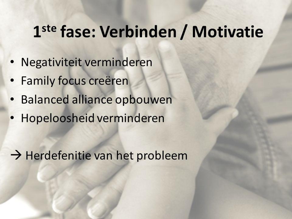 Negativiteit verminderen Family focus creëren Balanced alliance opbouwen Hopeloosheid verminderen  Herdefenitie van het probleem 1 ste fase: Verbinden / Motivatie