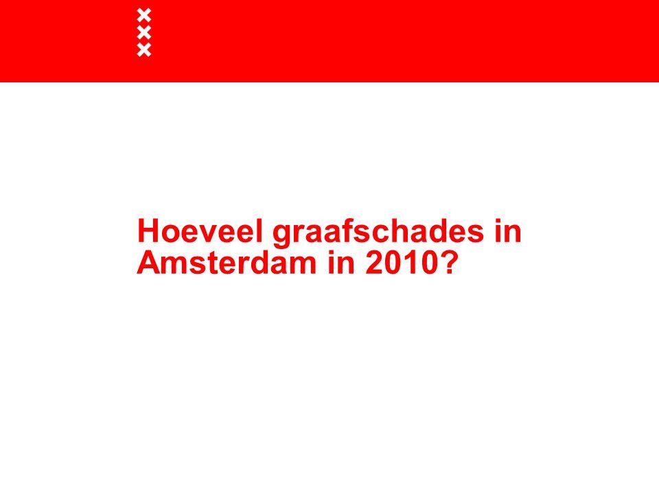 Hoeveel graafschades in Amsterdam in 2010?