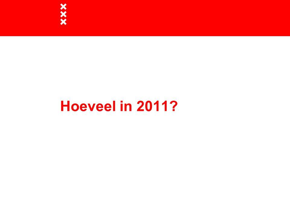 Hoeveel in 2011