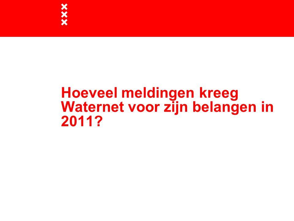Hoeveel meldingen kreeg Waternet voor zijn belangen in 2011?