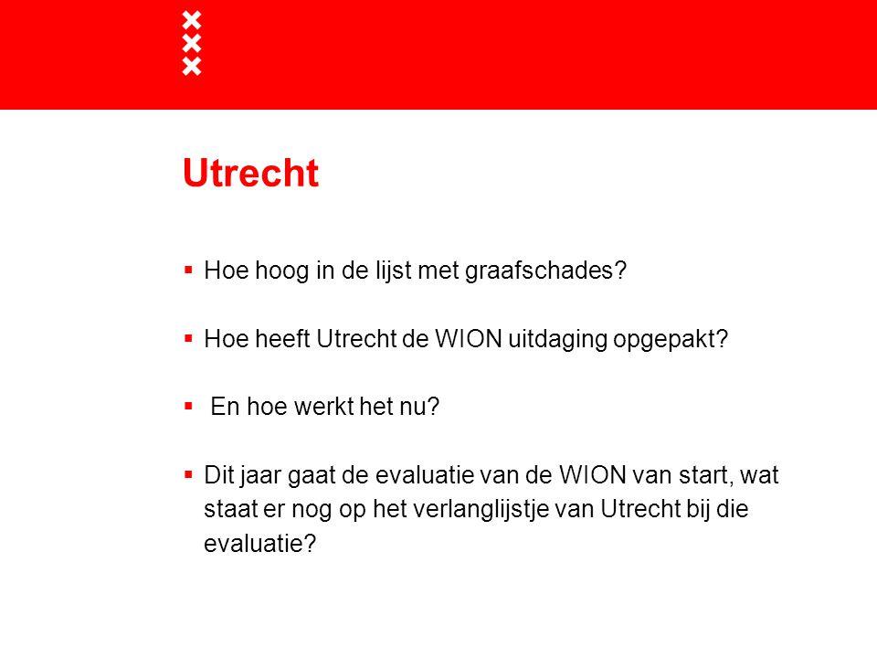 Utrecht  Hoe hoog in de lijst met graafschades. Hoe heeft Utrecht de WION uitdaging opgepakt.