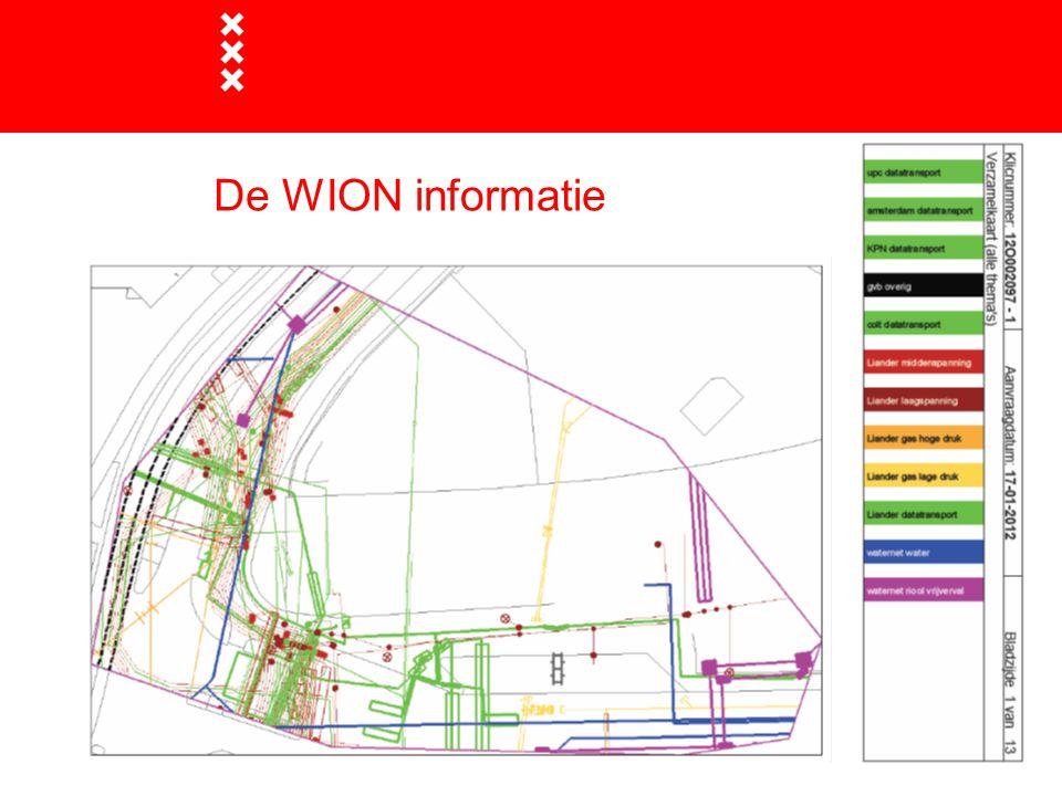 De WION informatie