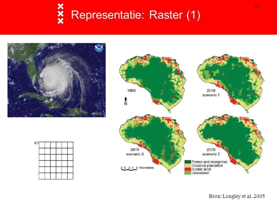 11 Representatie: Raster (1) Bron: Longley et al. 2005