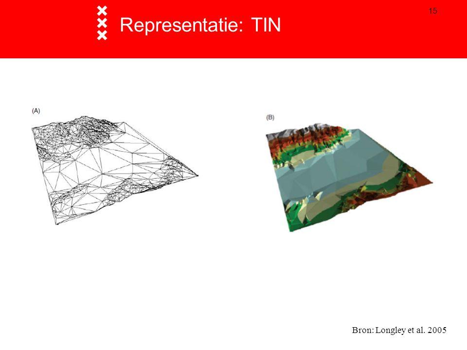 15 Representatie: TIN Bron: Longley et al. 2005