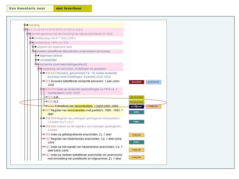 index vraag aan index niet leverbaar index beeldbank schatkamer download vraag aan niet leverbaar Van inventaris naarniet leverbaar