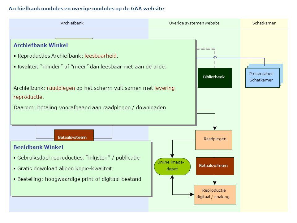 Microsysteem In principe nadere toegang in standaardmodel indexen, tenzij: - groot aantal velden waardoor specifieke, vormtechnische eisen - metadata uit verschillende archieven - datastructuur anders dan standaard voor indexen - specifieke zoekfunctionaliteit - specifieke resultaatweergaven - zelfstandig zoeksysteem, vanwege een hoge raadpleegfrequentie Bouw microsysteem: bij één of meerdere van bovenstaande punten Principe is voor de gebruiker hetzelfde: nadere toegang achter het inventarisnummer Microsysteem In principe nadere toegang in standaardmodel indexen, tenzij: - groot aantal velden waardoor specifieke, vormtechnische eisen - metadata uit verschillende archieven - datastructuur anders dan standaard voor indexen - specifieke zoekfunctionaliteit - specifieke resultaatweergaven - zelfstandig zoeksysteem, vanwege een hoge raadpleegfrequentie Bouw microsysteem: bij één of meerdere van bovenstaande punten Principe is voor de gebruiker hetzelfde: nadere toegang achter het inventarisnummer 1.