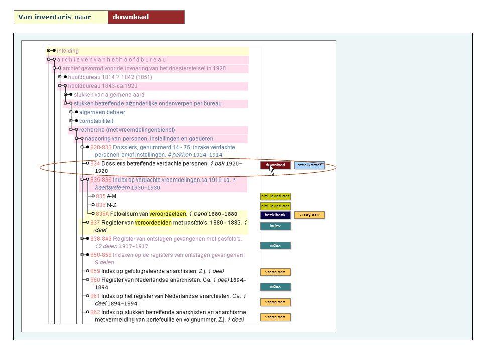 index vraag aan index niet leverbaar index beeldbank schatkamer download vraag aan niet leverbaar Van inventaris naardownload