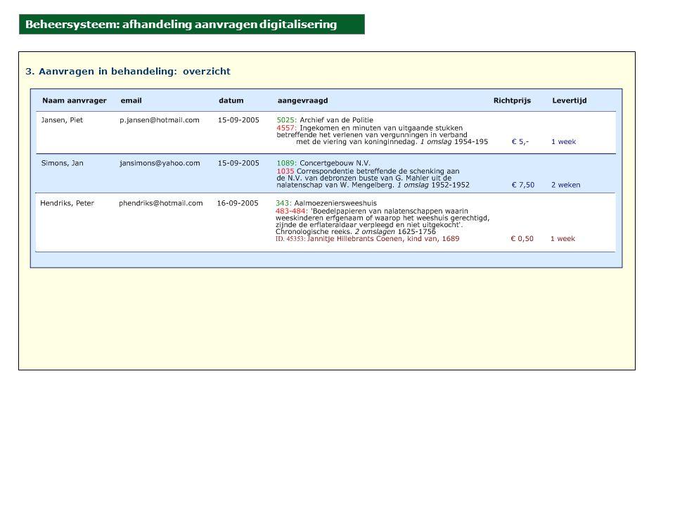 Beheersysteem: afhandeling aanvragen digitalisering 3. Aanvragen in behandeling: overzicht